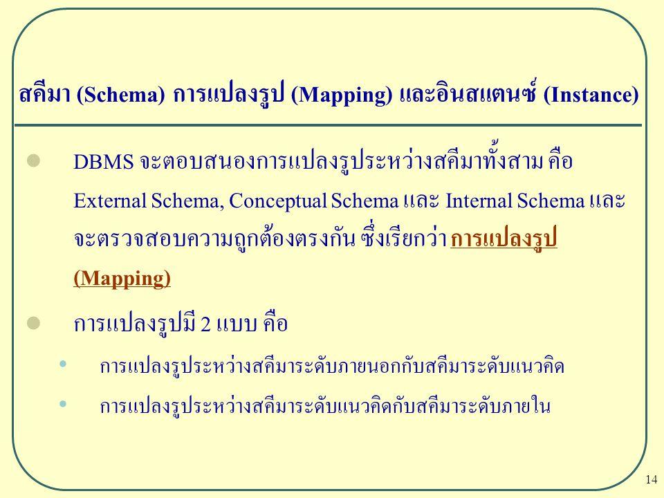 14 DBMS จะตอบสนองการแปลงรูประหว่างสคีมาทั้งสาม คือ External Schema, Conceptual Schema และ Internal Schema และ จะตรวจสอบความถูกต้องตรงกัน ซึ่งเรียกว่า