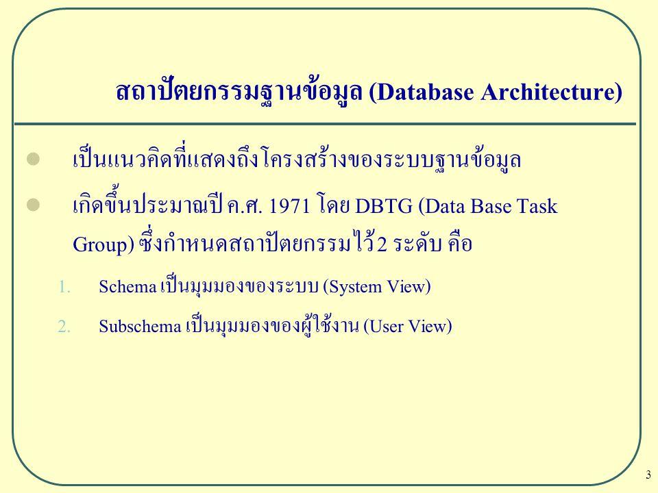 3 สถาปัตยกรรมฐานข้อมูล (Database Architecture) เป็นแนวคิดที่แสดงถึงโครงสร้างของระบบฐานข้อมูล เกิดขึ้นประมาณปี ค.ศ. 1971 โดย DBTG (Data Base Task Group