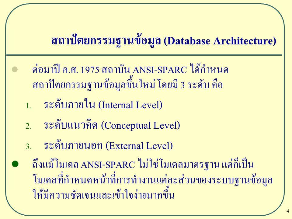 15 สคีมา (Schema) การแปลงรูป (Mapping) และอินสแตนซ์ (Instance) salaryageLNameFNameSNoBranchNoLNamestaffNo branchNoSalaryDOBLNameFNameStaffNo External View 1 External View 2 ConceptualLevel InternalLevel Struct STAFF{ int staffNo; int branchNo; char fName; char lName; struct date dateOfBirth; float salary; struct STAFF *next; }; Index staffNo; index branchNo;