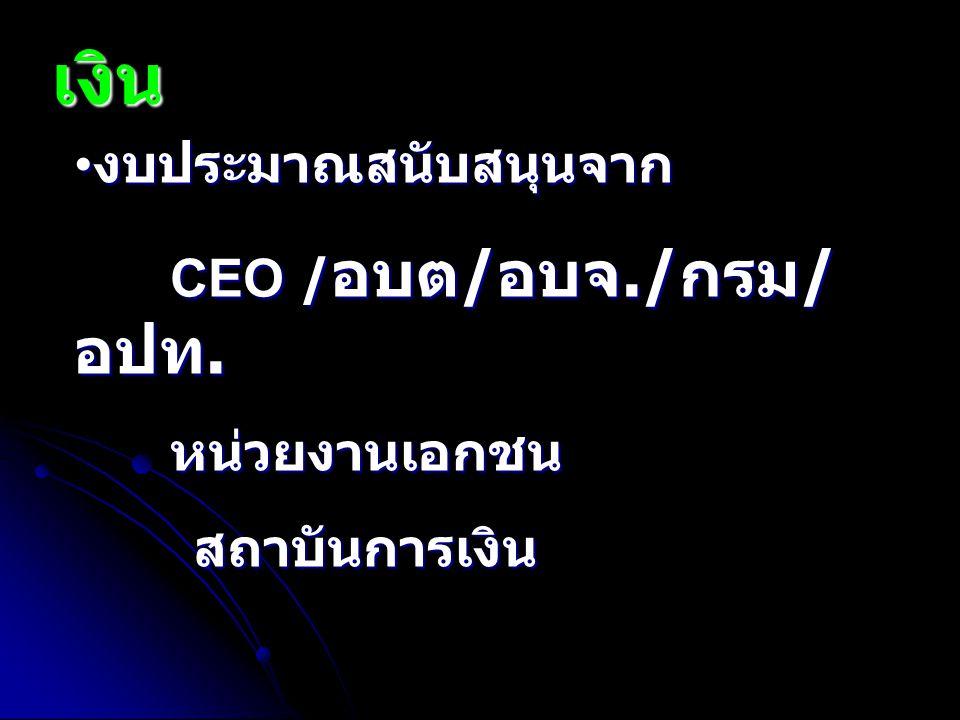 เงิน งบประมาณสนับสนุนจาก งบประมาณสนับสนุนจาก CEO / อบต / อบจ./ กรม / อปท.