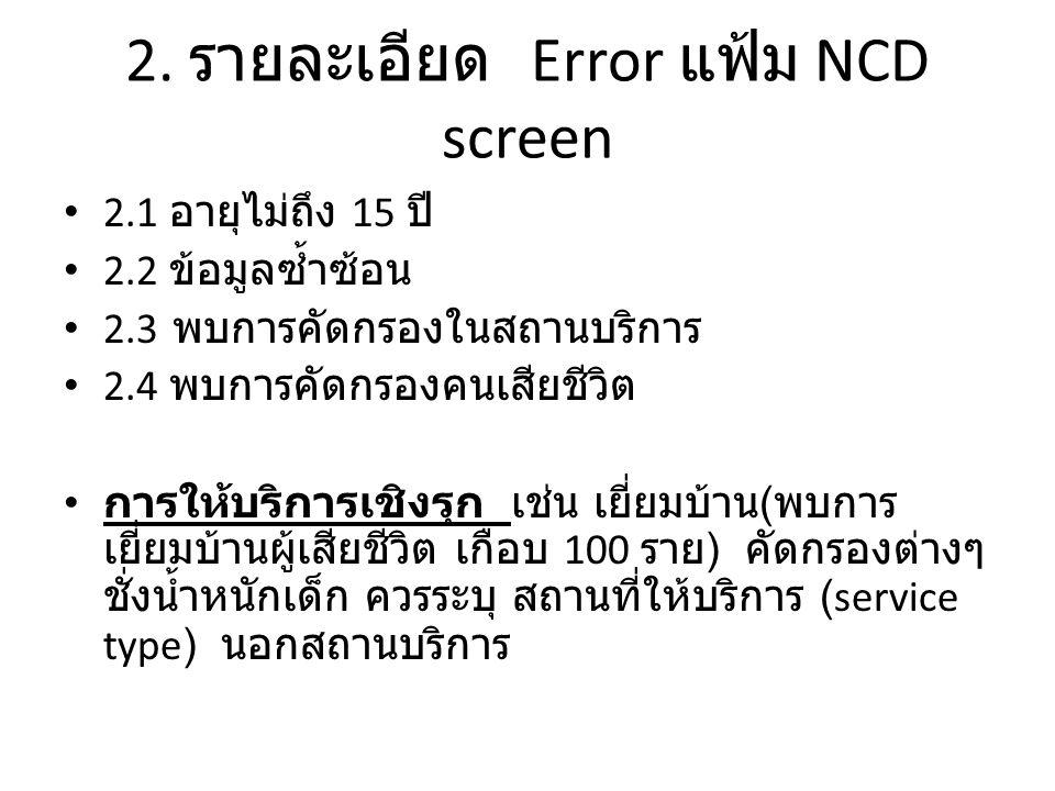 2. รายละเอียด Error แฟ้ม NCD screen 2.1 อายุไม่ถึง 15 ปี 2.2 ข้อมูลซ้ำซ้อน 2.3 พบการคัดกรองในสถานบริการ 2.4 พบการคัดกรองคนเสียชีวิต การให้บริการเชิงรุ