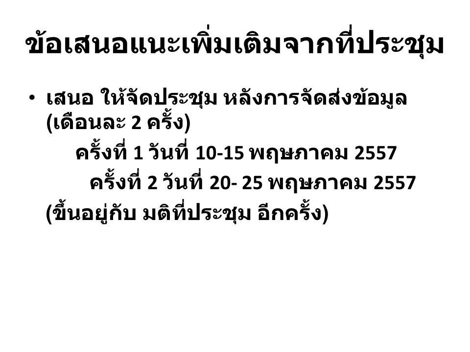 ข้อเสนอแนะเพิ่มเติมจากที่ประชุม เสนอ ให้จัดประชุม หลังการจัดส่งข้อมูล ( เดือนละ 2 ครั้ง ) ครั้งที่ 1 วันที่ 10-15 พฤษภาคม 2557 ครั้งที่ 2 วันที่ 20- 2