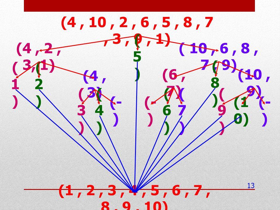 13 (4, 10, 2, 6, 5, 8, 7, 3, 9, 1) (4, 2, 3, 1) ( 10, 6, 8, 7, 9) (1)(1) (4, 3) (6, 7) (10, 9) (5)(5) (2)(2) (3)(3) (4)(4) (- ) (8)(8) (6)(6) (7)(7) (
