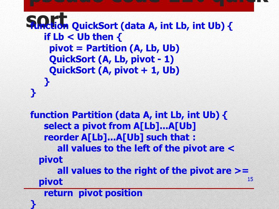 pseudo code ของ quick sort function QuickSort (data A, int Lb, int Ub) { if Lb < Ub then { pivot = Partition (A, Lb, Ub) QuickSort (A, Lb, pivot - 1)