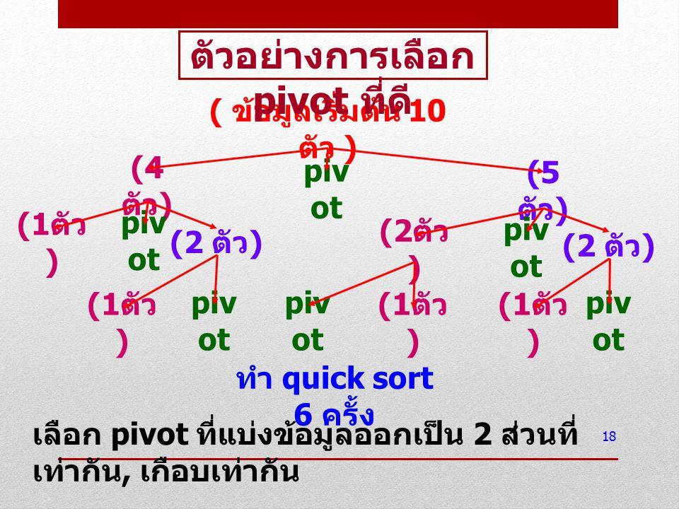 18 ( ข้อมูลเริ่มต้น 10 ตัว ) (4 ตัว ) (5 ตัว ) (2 ตัว ) piv ot ตัวอย่างการเลือก pivot ที่ดี (1 ตัว ) piv ot (1 ตัว ) piv ot (2 ตัว ) (1 ตัว ) piv ot (
