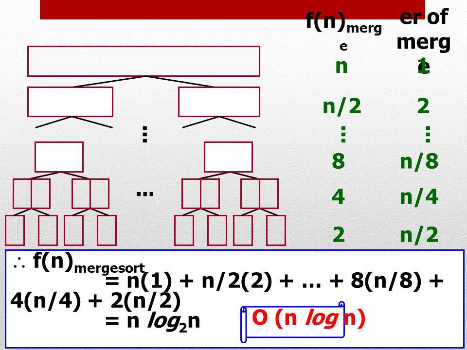 8... f(n) merg e numb er of merg e n1 n/22 8n/8 4n/4  f(n) mergesort = n(1) + n/2(2) + … + 8(n/8) + 4(n/4) + 2(n/2) = n log 2 n 2n/2... O (n log n)