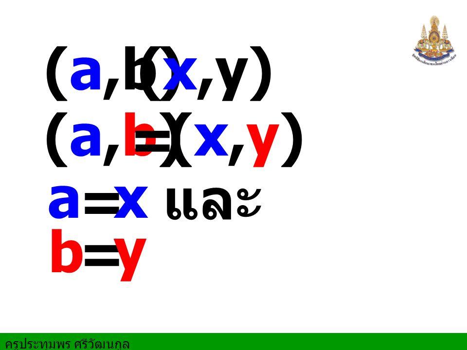 ครูประทุมพร ศรีวัฒนกูล (a,b) (x,y) (a,b) = (x,y) a = x และ b = y