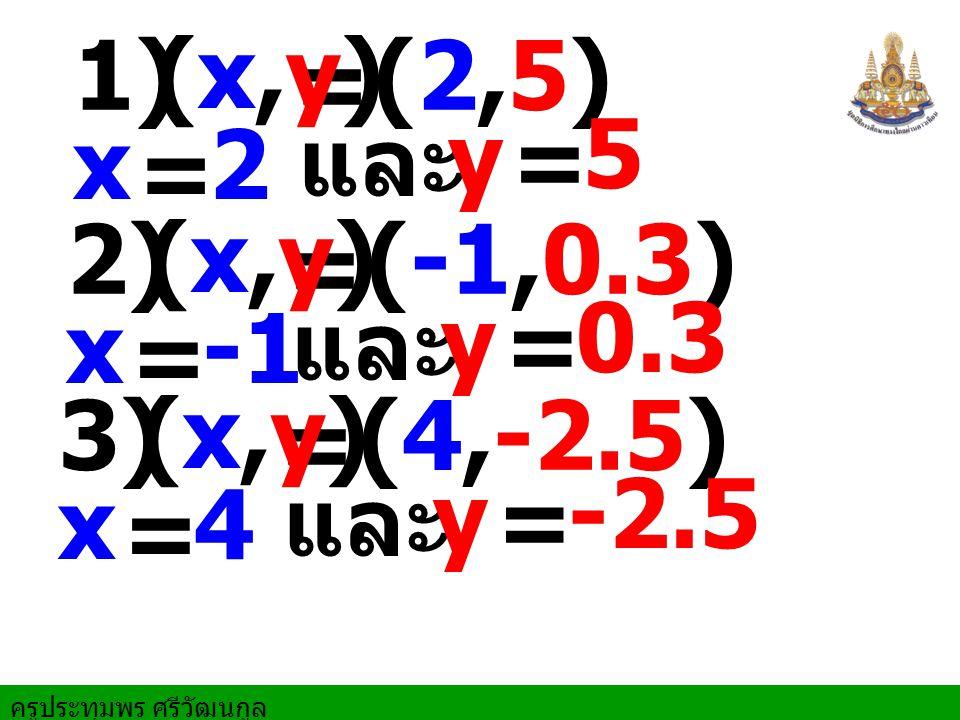 ครูประทุมพร ศรีวัฒนกูล 1) = (2,5) x = 2 และ y = 5 (x,y) 2) = (-1,0.3) x = -1 และ y = 0.3 (x,y) 3) = (4,-2.5) x = 4 และ y = -2.5 (x,y)