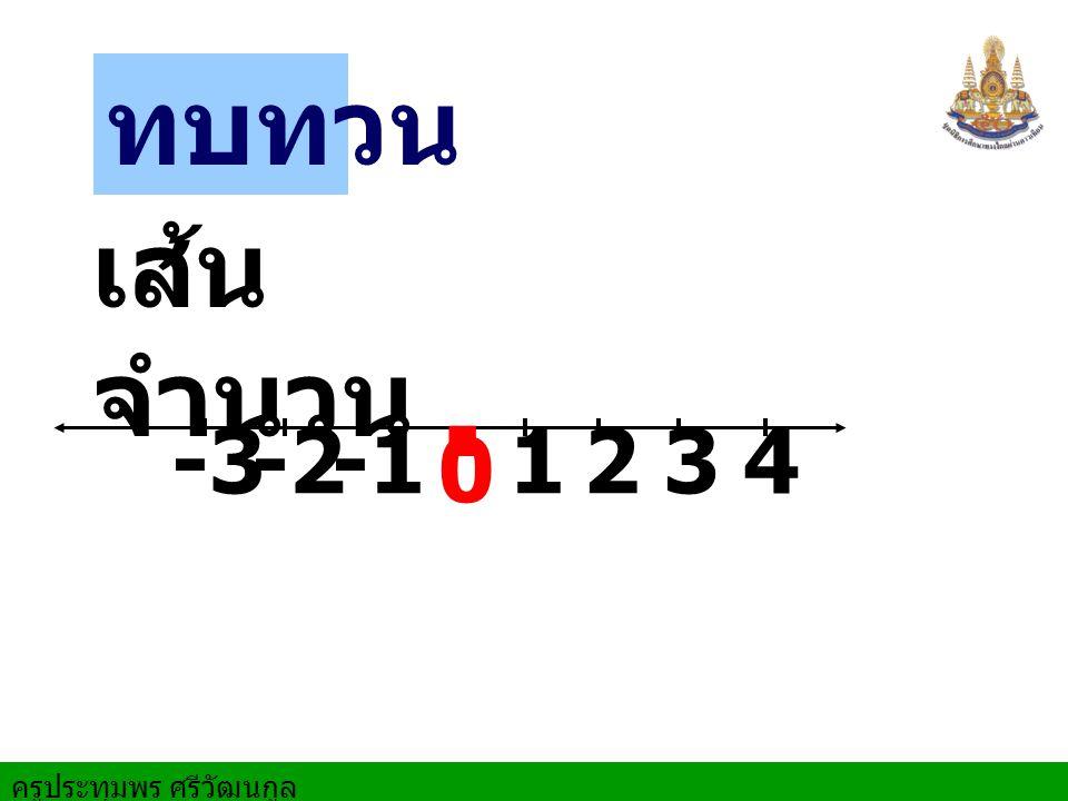 ทบทวน 0 1234-1-2-3. เส้น จำนวน