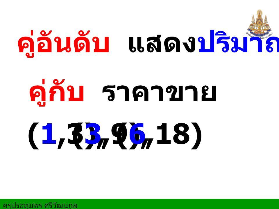 ครูประทุมพร ศรีวัฒนกูล คู่อันดับ แสดงปริมาณสมุด (1,3), คู่กับ ราคาขาย (3,9),(6,18)