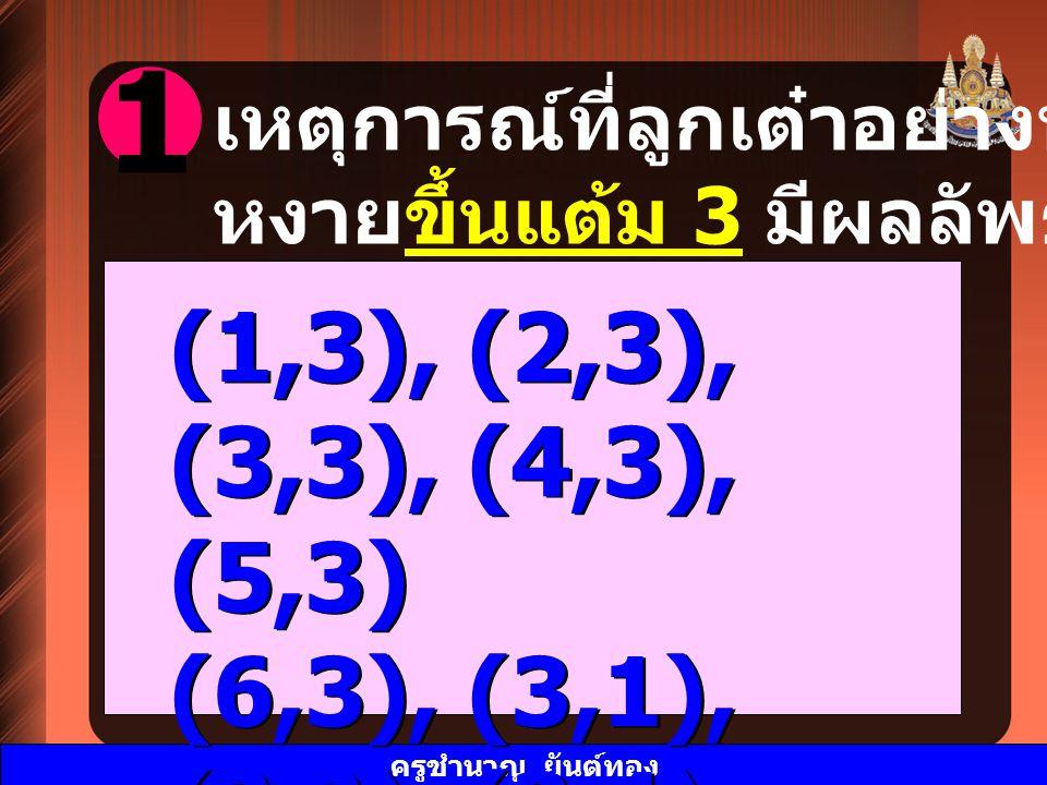 ครูชำนาญ ยันต์ทอง 1 เหตุการณ์ที่ลูกเต๋าอย่างน้อย 1 ลูก หงายขึ้นแต้ม 3 มีผลลัพธ์ คือ (1,3), (2,3), (3,3), (4,3), (5,3) (6,3), (3,1), (3,2), (3,4), (3,5