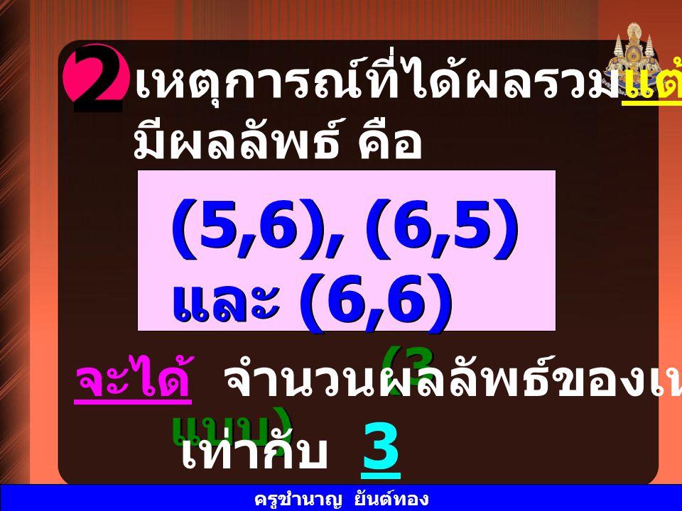 ครูชำนาญ ยันต์ทอง 2 เหตุการณ์ที่ได้ผลรวมแต้มมากกว่า 10 มีผลลัพธ์ คือ (5,6), (6,5) และ (6,6) (3 แบบ ) (5,6), (6,5) และ (6,6) (3 แบบ ) จะได้ จำนวนผลลัพธ