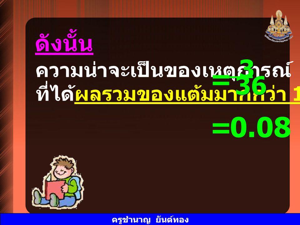 ครูชำนาญ ยันต์ทอง ดังนั้น ความน่าจะเป็นของเหตุการณ์ ที่ได้ผลรวมของแต้มมากกว่า 10 = 3 3 36 = 0.08