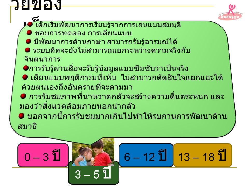 0 – 3 ปี 3 – 5 ปี 6 – 12 ปี 13 – 18 ปี วัยของ เด็ก