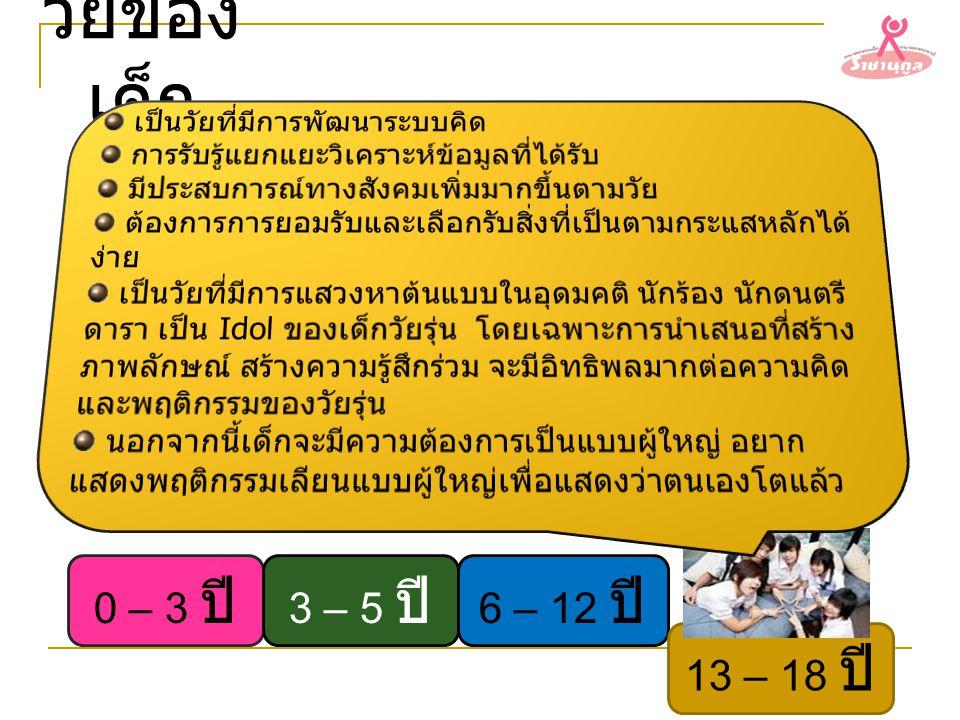 ประเด็นสำคัญ การนำของภาครัฐที่สมควรจะเอื้อต่อ สังคมไทยโดยรวม หรือว่าจะเอื้ออาทรต่อ ภาคธุรกิจ