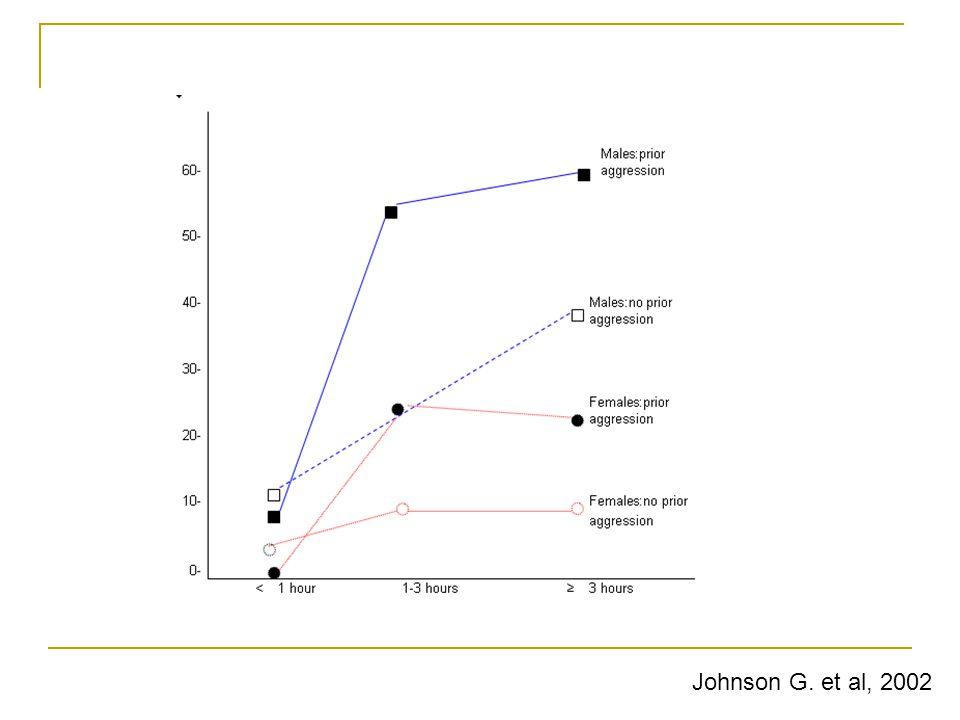 Johnson G. et al, 2002