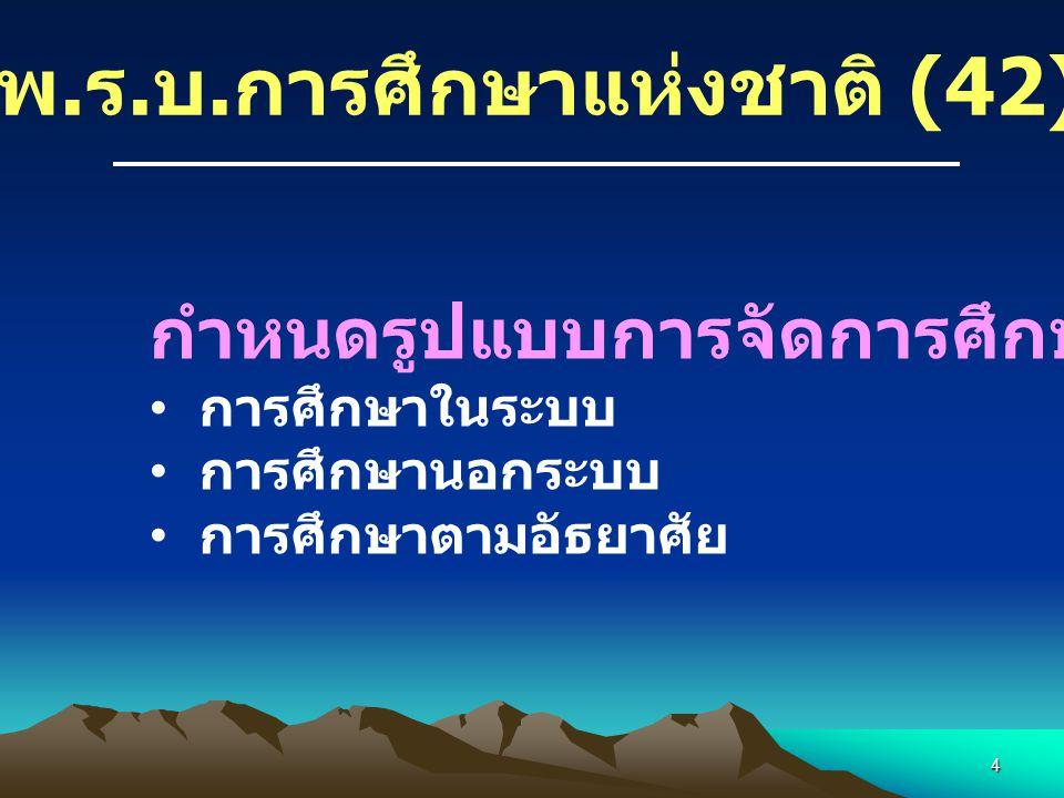 15 - ประสานเชื่อมโยง ความเข้าใจให้ภาคี เครือข่ายมีส่วนร่วม - การพัฒนาที่ต่อเนื่อง คือหัวใจสำคัญ - การส่งเสริมและสร้าง แรงจูงใจมี ความสำคัญต่อ สังคมไทยเป็นอย่างยิ่ง