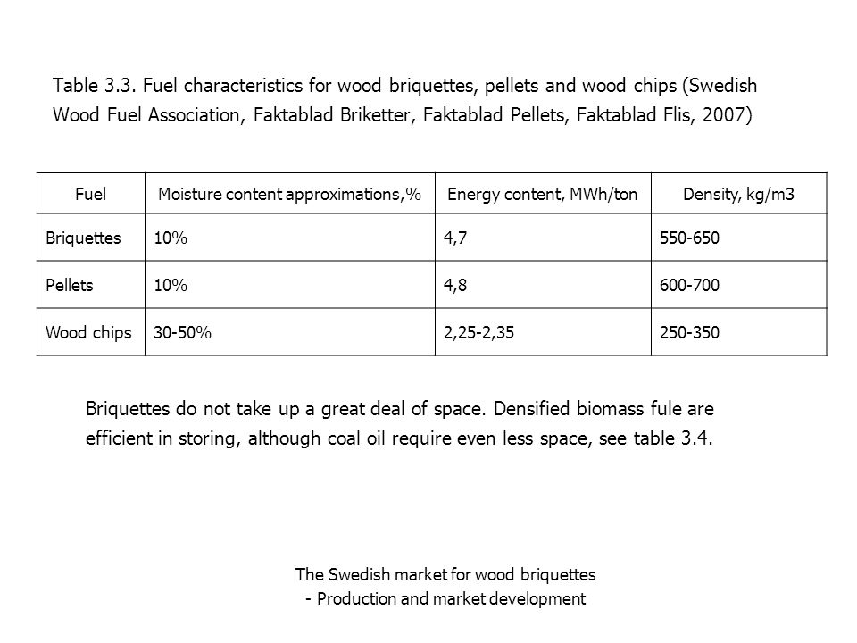 Table 3.3. Fuel characteristics for wood briquettes, pellets and wood chips (Swedish Wood Fuel Association, Faktablad Briketter, Faktablad Pellets, Fa