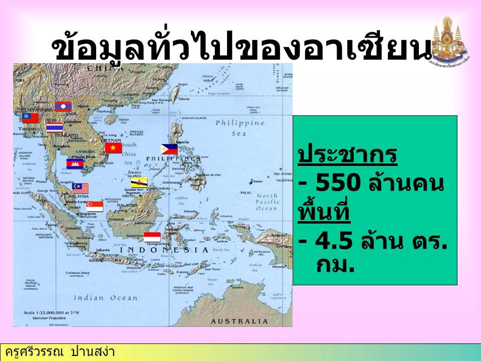 ครูศรีวรรณ ปานสง่า ประชากร - 550 ล้านคน พื้นที่ - 4.5 ล้าน ตร. กม. ข้อมูลทั่วไปของอาเซียน