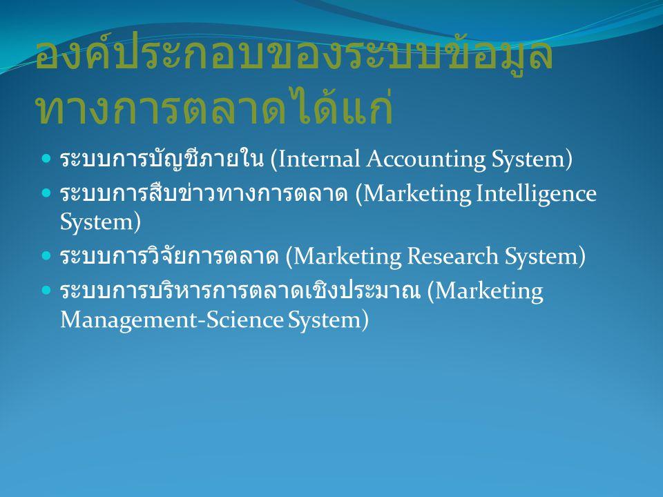 ระบบการบัญชีภายใน (Internal Accounting System) ระบบการบัญชีภายในเป็นระบบข้อมูลขั้นพื้นฐานที่มี ผู้บริหารการตลาดเป็นผู้ใช้ อันประกอบด้วยรายงานการสั่งซื้อ ยอดขาย ระดับสินค้าคงคลัง ลูกหนี้ เจ้าหนี้ และอื่น ๆ จาก ข้อมูลเหล่านี้ ผู้บริหารสามารถคาดคะเนถึงโอกาสและปัญหา ต่าง ๆ ที่สามารถเปรียบเทียบสิ่งที่เกิดขึ้นจริง และที่คาดว่าจะ เกิดขึ้นได้ หัวใจของระบบการบัญชีภายในก็คือ การหมุนเวียน ของคำสั่งซื้อ การขนส่ง การเก็บเงิน (order-shipping- billing cycle) พนักงานขาย ตัวแทนจำหน่าย และลูกค้าส่ง คำสั่งซื้อให้บริษัทและแผนกสั่งซื้อก็ทำคำสั่งซื้อหลายฉบับ ส่งไปยังแผนกต่าง ๆ การส่งสินค้าจะมีหลักฐานและใบเก็บเงิน แนบไปกับสินค้าด้วย หลักฐานนี้ก็จะทำออกมาหลายฉบับ ส่งไปยังแผนกต่าง ๆ เช่นกัน