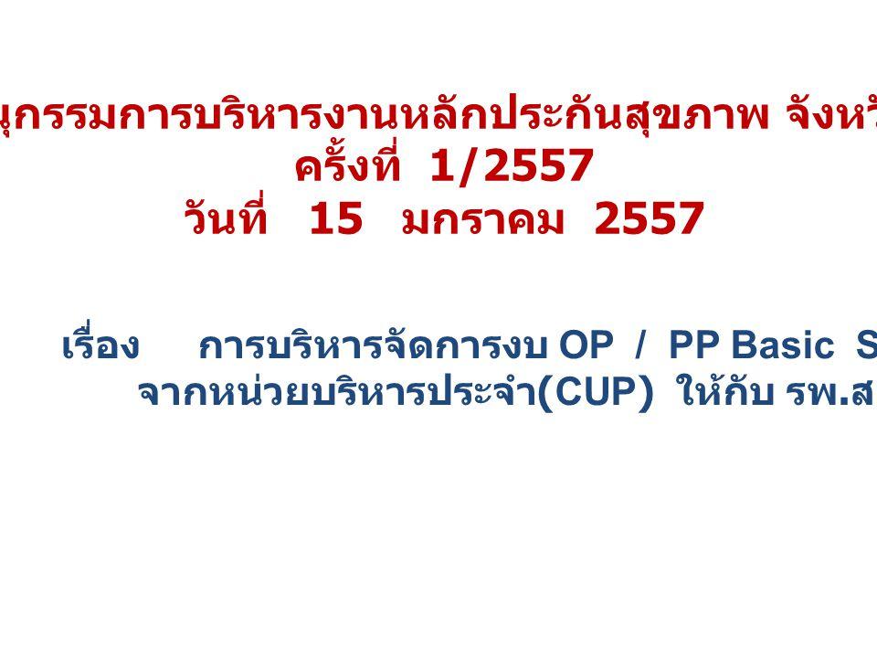 มติคณะอนุกรรมการบริหารงานหลักประกันสุขภาพ จังหวัดปทุมธานี ครั้งที่ 1/2557 วันที่ 15 มกราคม 2557 เรื่อง การบริหารจัดการงบ OP / PP Basic Service จากหน่วยบริหารประจำ (CUP) ให้กับ รพ.