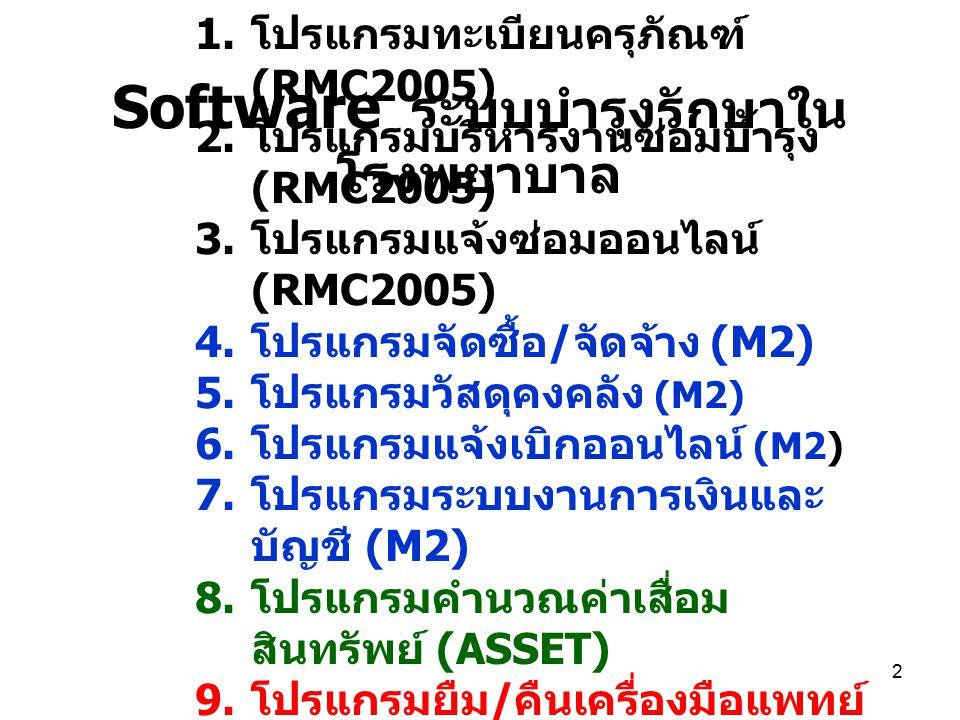 2 1. โปรแกรมทะเบียนครุภัณฑ์ (RMC2005) 2. โปรแกรมบริหารงานซ่อมบำรุง (RMC2005) 3. โปรแกรมแจ้งซ่อมออนไลน์ (RMC2005) 4. โปรแกรมจัดซื้อ / จัดจ้าง (M2) 5. โ