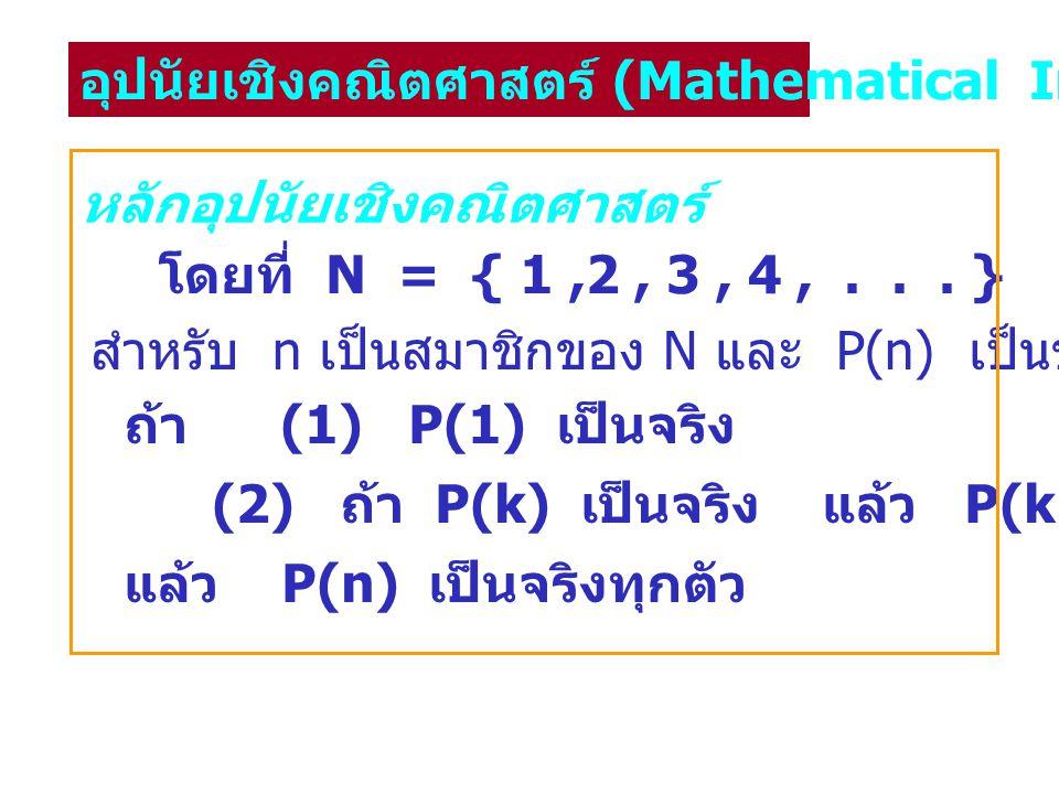 ตัวอย่าง กำหนด 1. 2 = 1 (1+1) 2. 2 + 4 = 2 (2+1) 3. 2 + 4 + 6 = 3 (3+1) 4. 2 + 4 + 6 + 8 = 3 (3+1) เหตุ... จงสรุปผลที่ทำให้ข้อความนี้สมเหตุสมผล 2 + 4