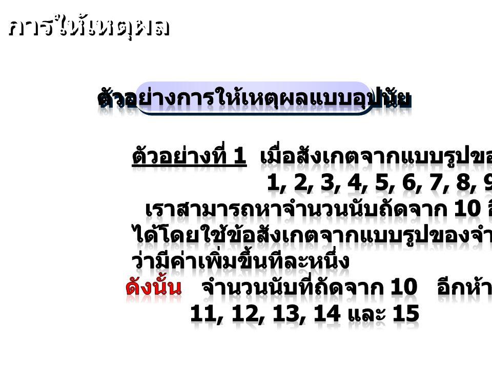 ตัวอย่าง กำหนด n N ( จำนวนเต็มบวก ) จงพิสูจน์ 2 + 4 + 6 + 8 +... + 2n = n (n +1) วิธีทำ ขั้นที่ 1 พิจารณา P(1) แทน n ด้วย 1 จะได้ 2 = 1 (1 + 1) เป็นจร