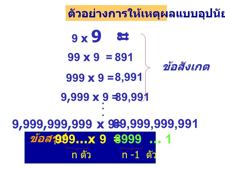 ตัวอย่างการให้เหตุผลแบบอุปนัย 9 x 9 = 81 99 x 9 =891 999 x 9 = 8,991 9,999 x 9 = 89,991.