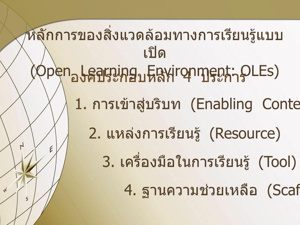 องค์ประกอบหลัก 4 ประการ 1. การเข้าสู่บริบท (Enabling Context) 2. แหล่งการเรียนรู้ (Resource) 3. เครื่องมือในการเรียนรู้ (Tool) 4. ฐานความช่วยเหลือ (Sc
