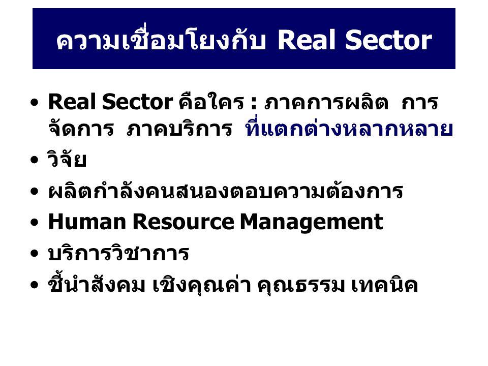 ความเชื่อมโยงกับ Real Sector Real Sector คือใคร : ภาคการผลิต การ จัดการ ภาคบริการ ที่แตกต่างหลากหลาย วิจัย ผลิตกำลังคนสนองตอบความต้องการ Human Resource Management บริการวิชาการ ชี้นำสังคม เชิงคุณค่า คุณธรรม เทคนิค