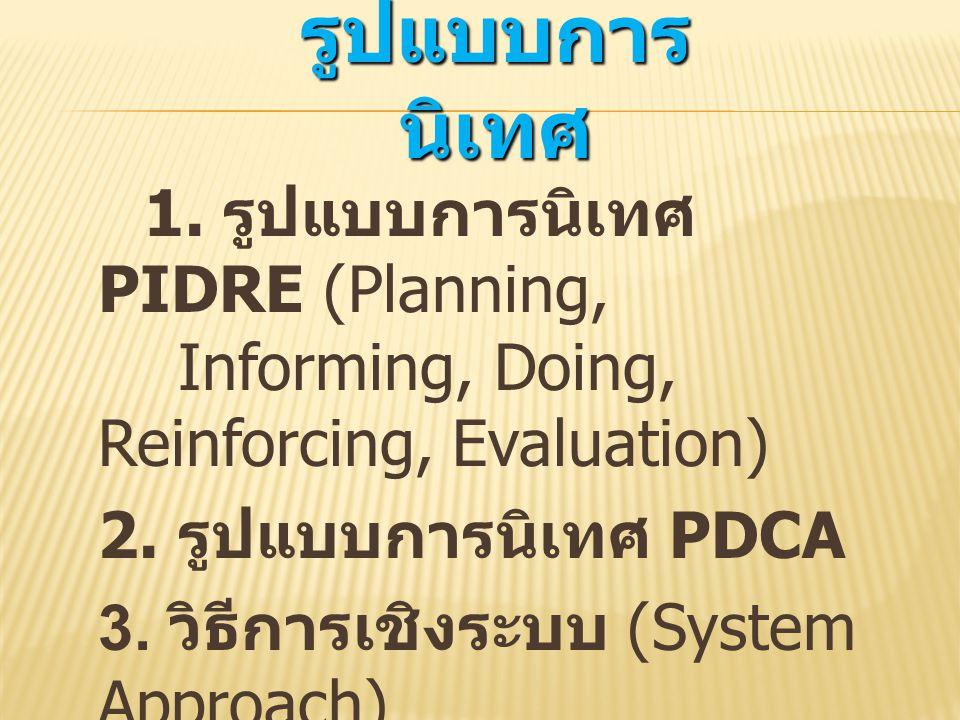 1.รูปแบบการนิเทศ PIDRE (Planning, Informing, Doing, Reinforcing, Evaluation) 2.