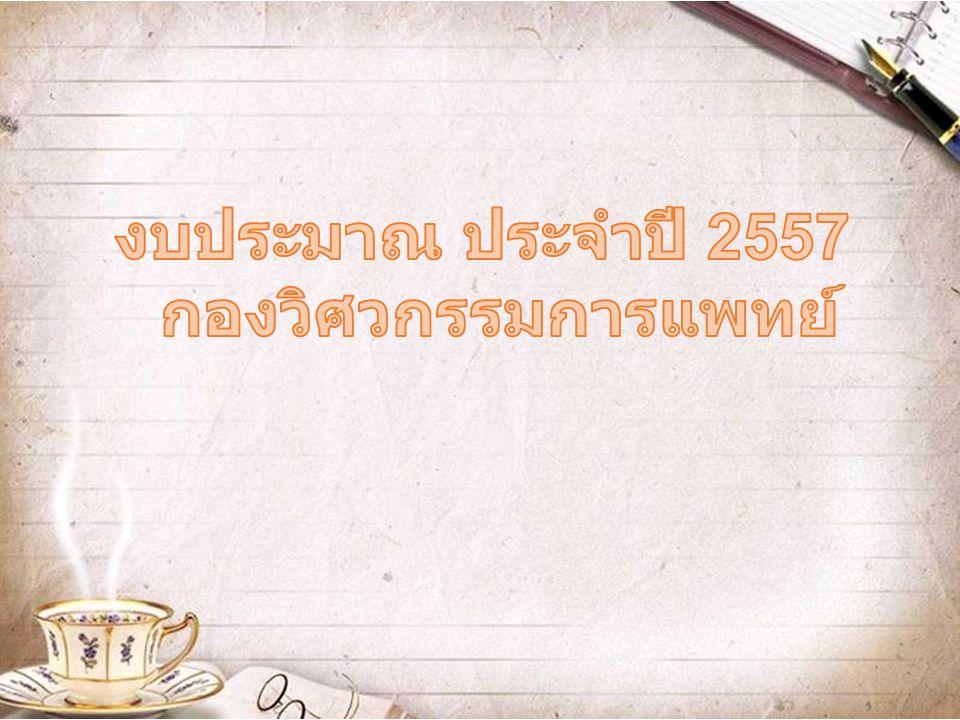 งบได้รับทั้งปี 14,692,875.42 บาท ตั้งแต่ ตค.56 – กย.57 ใช้ไป 14,549,300.47 บาท คงเหลือ 143,574.92 บาท