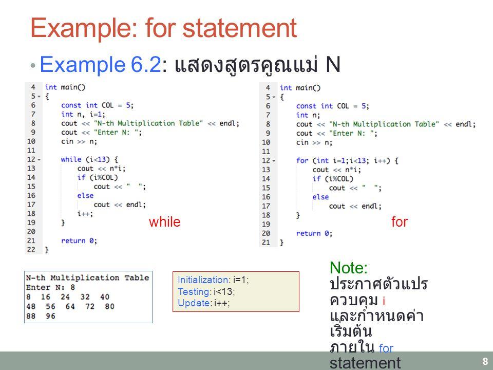 Example: for statement Example 6.2: แสดงสูตรคูณแม่ N 8 Initialization: i=1; Testing: i<13; Update: i++; whilefor Note: ประกาศตัวแปร ควบคุม i และกำหนดค่า เริ่มต้น ภายใน for statement