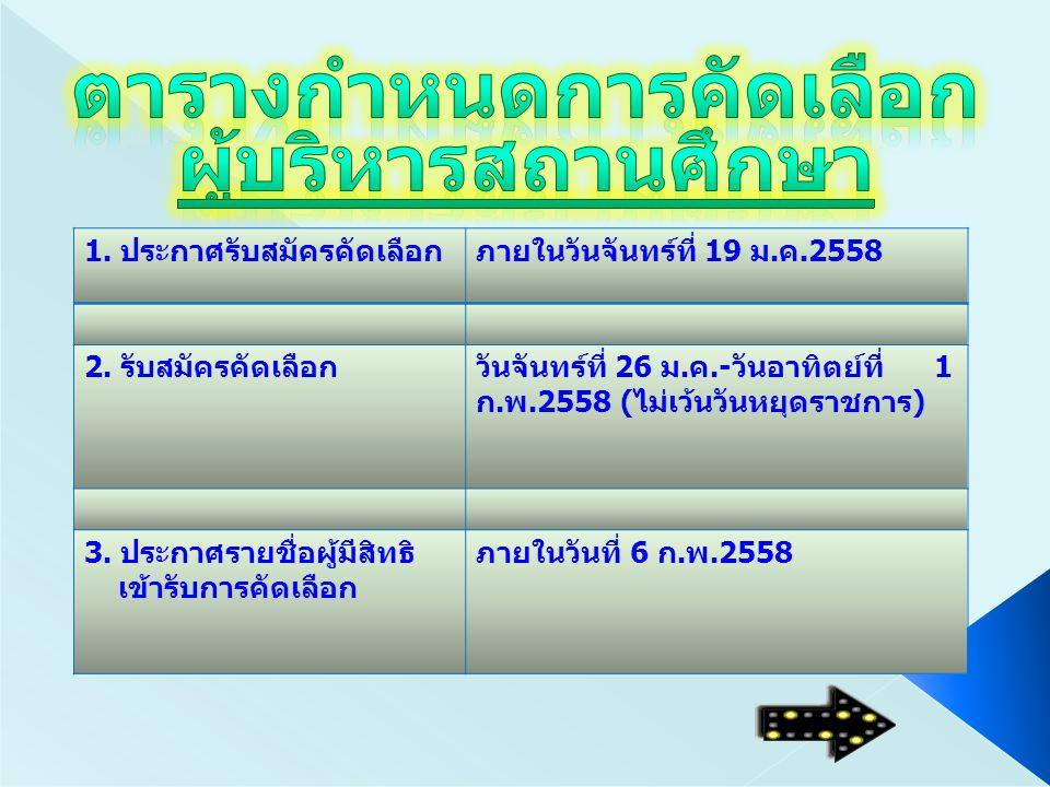 กำหนดการสอบ ( ร่าง ) 1.ประกาศรับสมัคร สอบแข่งขัน ภายในวันที่ 16 มีนาคม 2558 2.