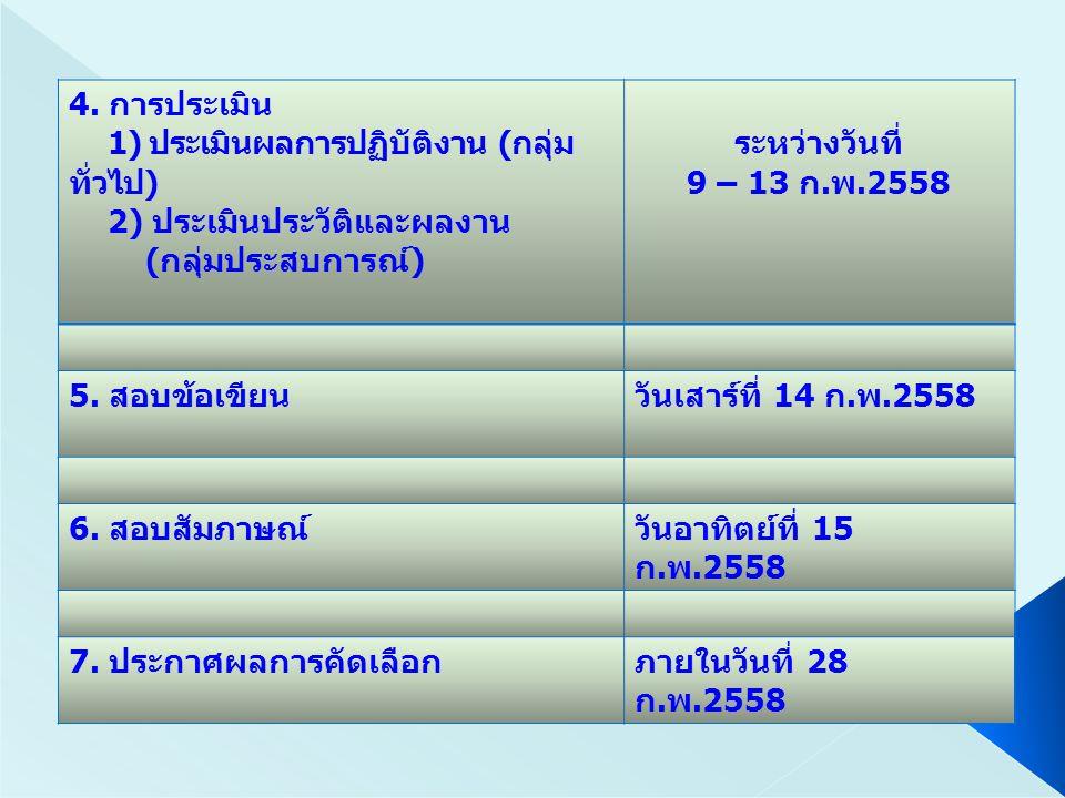4. การประเมิน 1) ประเมินผลการปฏิบัติงาน ( กลุ่ม ทั่วไป ) 2) ประเมินประวัติและผลงาน ( กลุ่มประสบการณ์ ) ระหว่างวันที่ 9 – 13 ก. พ.2558 5. สอบข้อเขียนวั