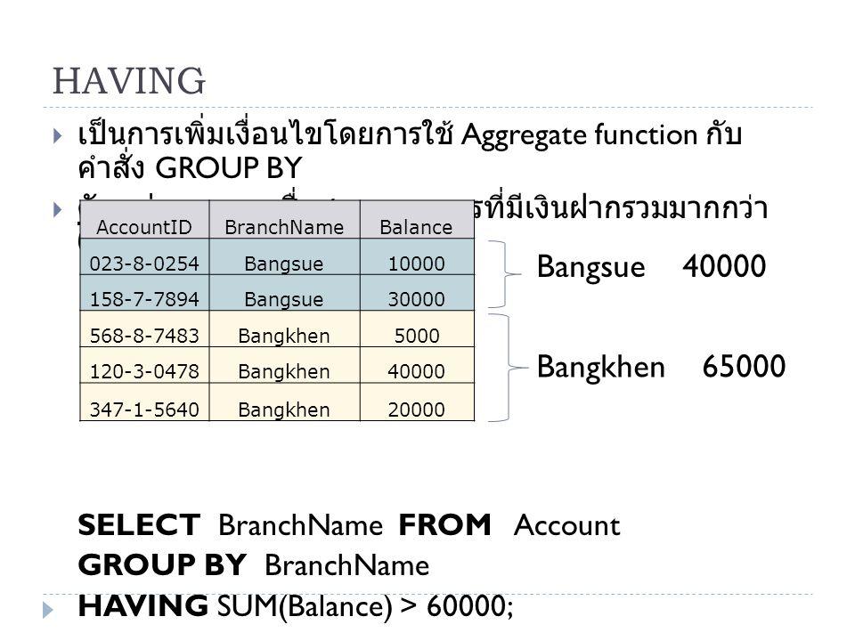 HAVING  เป็นการเพิ่มเงื่อนไขโดยการใช้ Aggregate function กับ คำสั่ง GROUP BY  ตัวอย่าง : จงหาชื่อสาขาธนาคารที่มีเงินฝากรวมมากกว่า 60000 บาท SELECT B