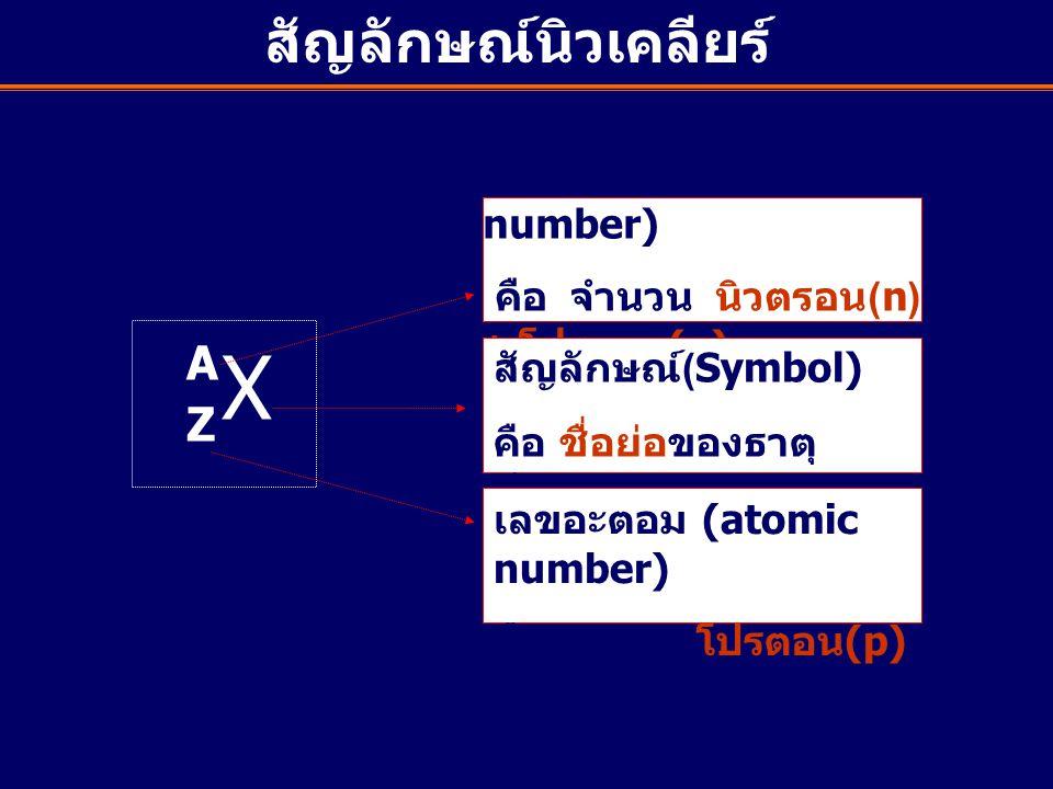 สัญลักษณ์นิวเคลียร์ X A Z เลขมวล (mass number) คือ จำนวน นิวตรอน (n) + โปรตอน (p) สัญลักษณ์ (Symbol) คือ ชื่อย่อของธาตุ ต่างๆ เลขอะตอม (atomic number)