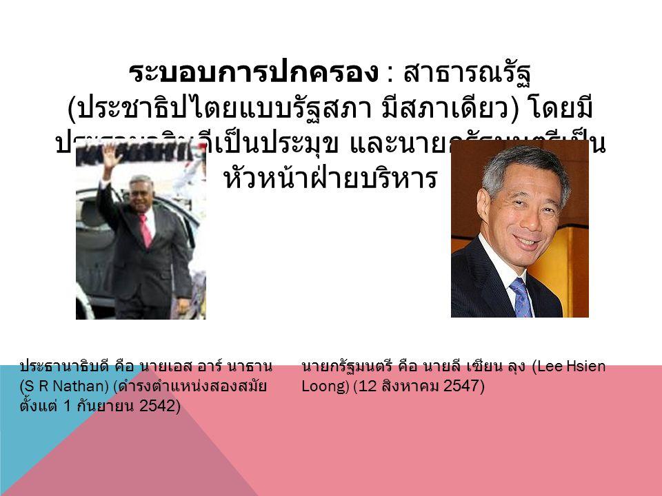 ระบอบการปกครอง : สาธารณรัฐ ( ประชาธิปไตยแบบรัฐสภา มีสภาเดียว ) โดยมี ประธานาธิบดีเป็นประมุข และนายกรัฐมนตรีเป็น หัวหน้าฝ่ายบริหาร ประธานาธิบดี คือ นายเอส อาร์ นาธาน (S R Nathan) ( ดำรงตำแหน่งสองสมัย ตั้งแต่ 1 กันยายน 2542) นายกรัฐมนตรี คือ นายลี เซียน ลุง (Lee Hsien Loong) (12 สิงหาคม 2547)