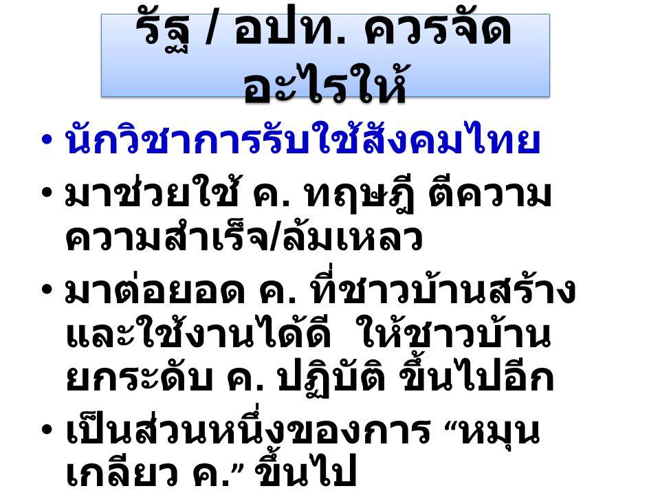 รัฐ / อปท. ควรจัด อะไรให้ นักวิชาการรับใช้สังคมไทย มาช่วยใช้ ค. ทฤษฎี ตีความ ความสำเร็จ / ล้มเหลว มาต่อยอด ค. ที่ชาวบ้านสร้าง และใช้งานได้ดี ให้ชาวบ้า