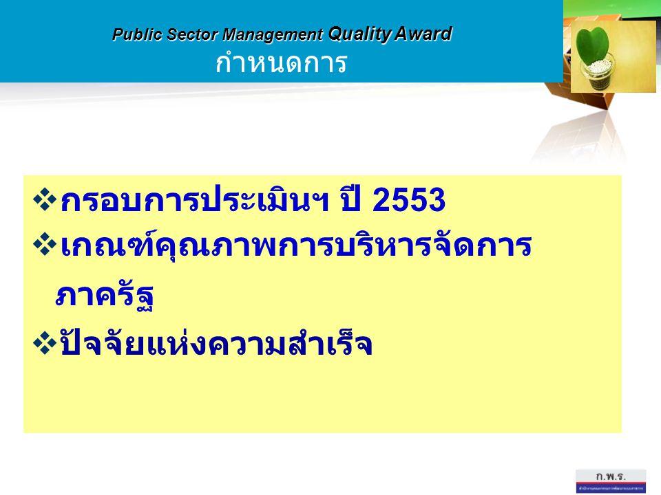 กำหนดการ  กรอบการประเมินฯ ปี 2553  เกณฑ์คุณภาพการบริหารจัดการ ภาครัฐ  ปัจจัยแห่งความสำเร็จ Public Sector Management Quality Award Public Sector Man