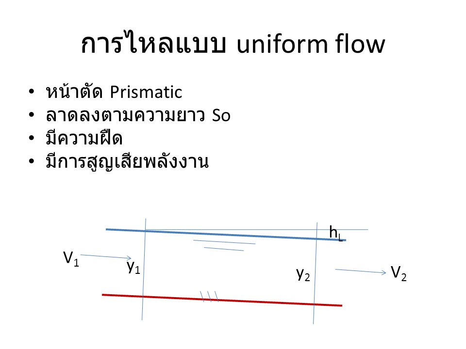 Basic Equations Continuity Energy Momentum Friction Loss V1V1 V2V2 y1y1 y2y2 hLhL Δz