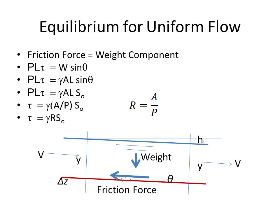 Equilibrium for Uniform Flow Friction Force = Weight Component PL  W sin  PL  AL sin  PL  AL S o  A/P) S o  RS o V y y hLhL Δz V Friction Force Weight θ