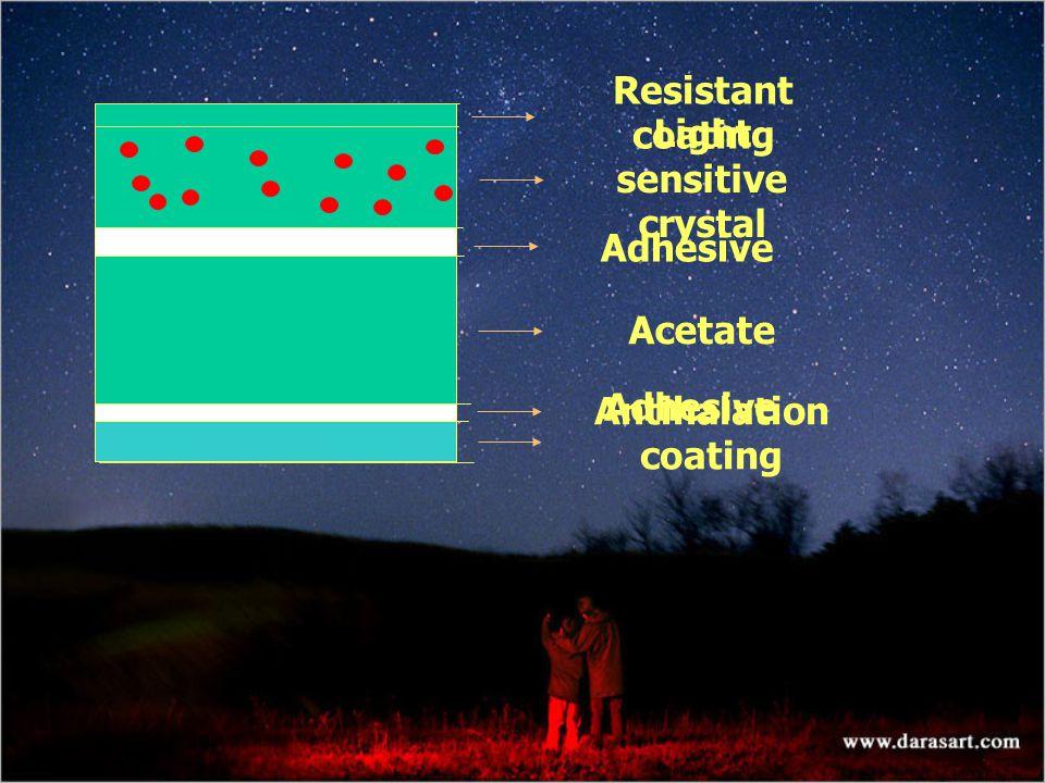 ฐานฟิล์มเป็นเซลลูโลส อาซิเตต (Cellulose acetate) สารไวแสงเป็นซิลเวอร์ไนเตรตและโปแตสเซียมโบรไมด์ หลังโดนแสงจะเปลี่ยนเป็นซิลเวอร์โบรไมด์ ต้องเลือกฟิล์มให้เหมาะกับงาน ฟิล์มบางชนิดไวแสงมาก บางชนิดไวแสงน้อย บางชนิดทำปฏิกิริยากับแสงหลายสี บางชนิดทำปฏิกิริยากับแสงสีเดียว