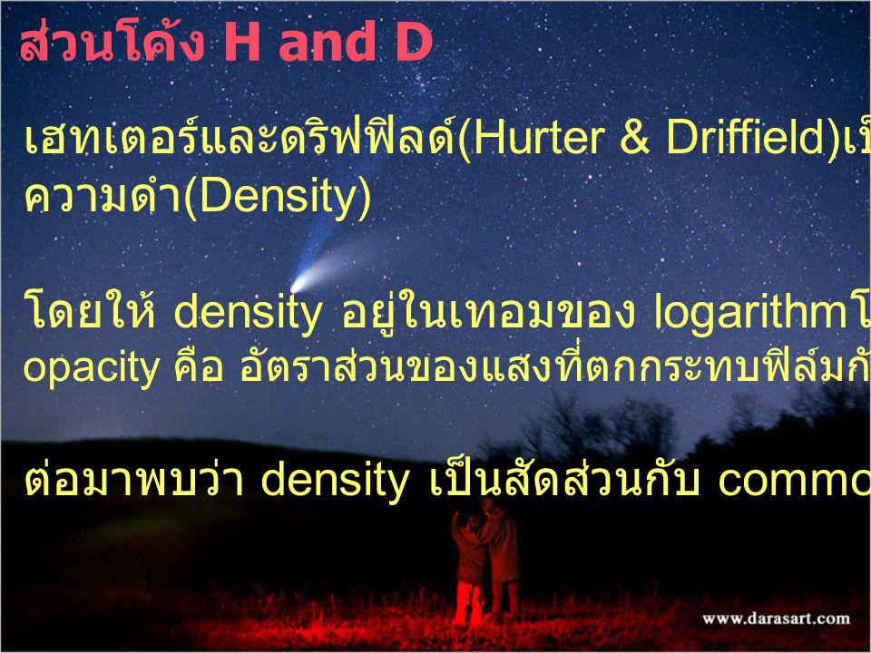 ส่วนโค้ง H and D เฮทเตอร์และดริฟฟิลด์ (Hurter & Driffield) เป็นคนแรกที่วัด ความดำ (Density) โดยให้ density อยู่ในเทอมของ logarithm โอแพสซิตี (Opacity) opacity คือ อัตราส่วนของแสงที่ตกกระทบฟิล์มกับแสงที่ทะลุผ่านฟิล์ม ต่อมาพบว่า density เป็นสัดส่วนกับ common log ของเอ็กโพเซอร์
