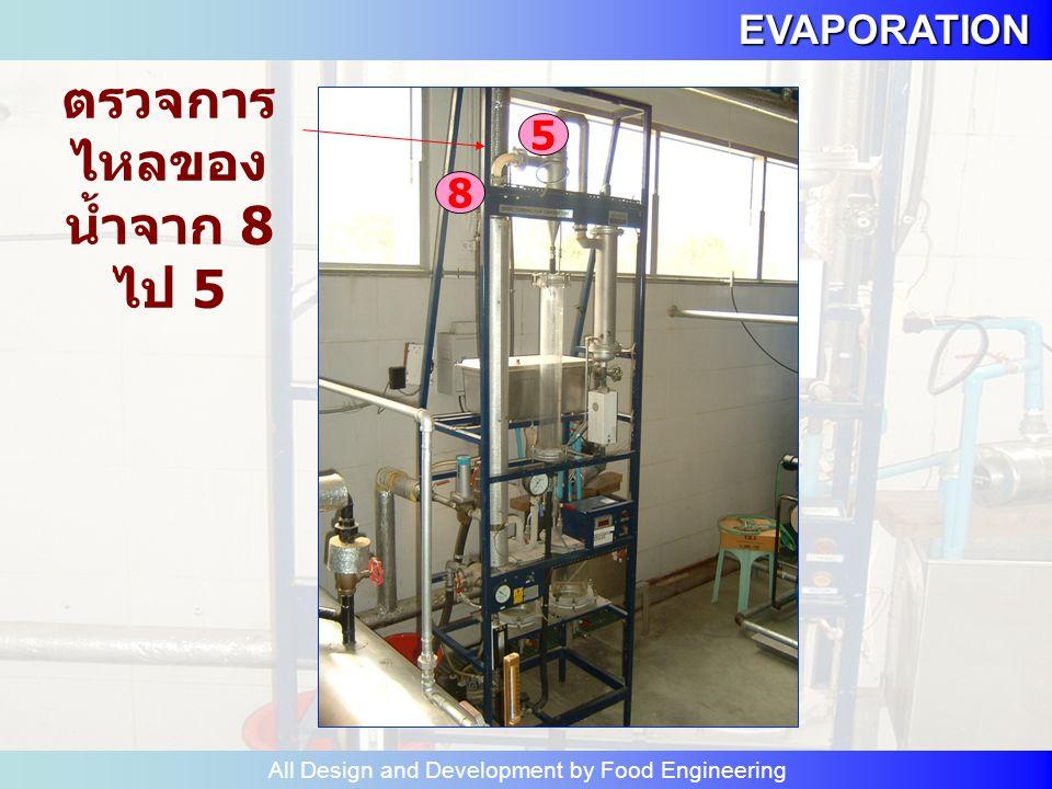 EVAPORATION All Design and Development by Food Engineering C2 ให้ได้ 12 ลิตร / ชั่วโมง F2