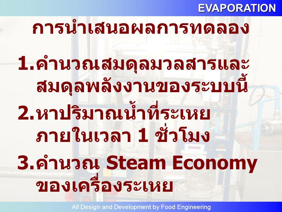 EVAPORATION All Design and Development by Food Engineering เก็บวัด condensat e ตลอดการ ทดลอง 9