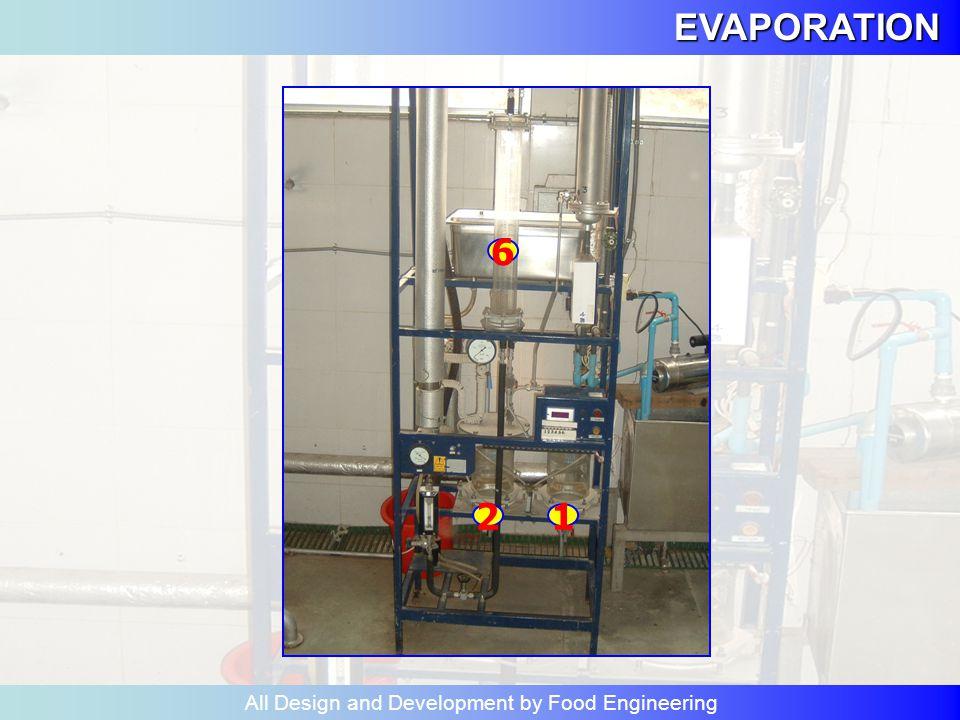 EVAPORATION All Design and Development by Food Engineering วัตถุประสงค์ เพื่อให้นักศึกษา 1. อธิบายหลักการทำงาน ของเครื่องระเหยที่ใช้ ใน การทดลองได้ 2.