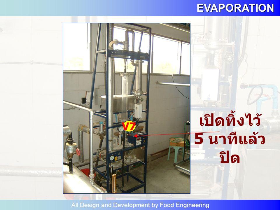EVAPORATION All Design and Development by Food Engineering P1 ปรับความ ดันให้ได้ 1 บาร์ เปิดไอน้ำ เข้า C4