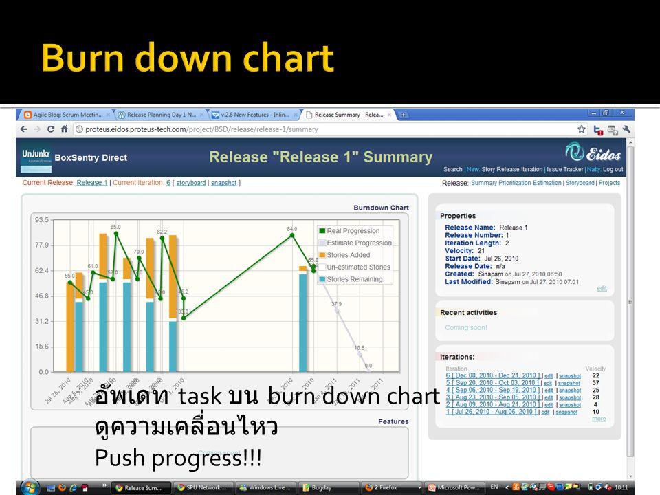 อัพเดท task บน burn down chart ดูความเคลื่อนไหว Push progress!!!